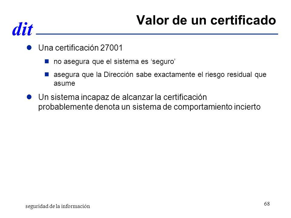 Valor de un certificado