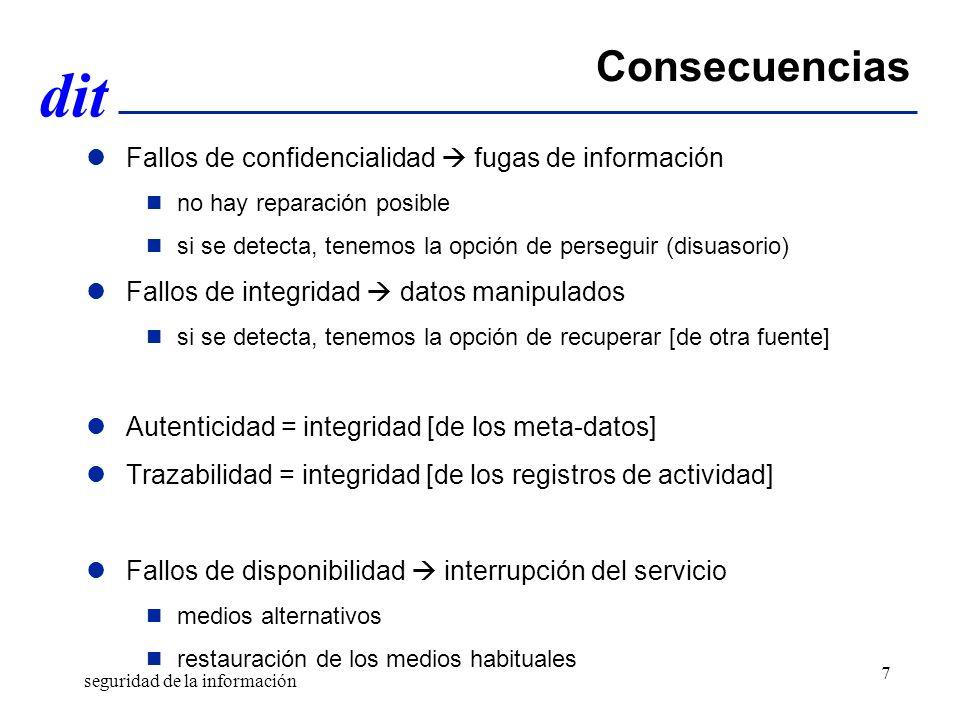 Consecuencias Fallos de confidencialidad  fugas de información