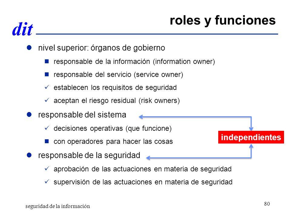 roles y funciones nivel superior: órganos de gobierno