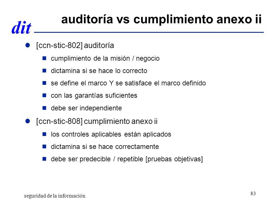 auditoría vs cumplimiento anexo ii