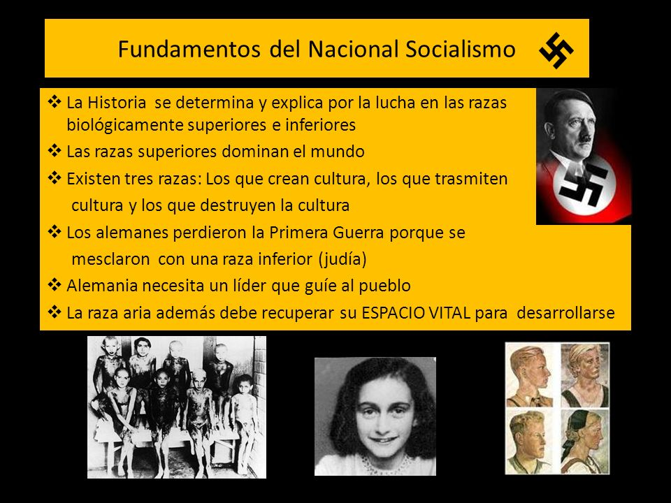 Fundamentos del Nacional Socialismo