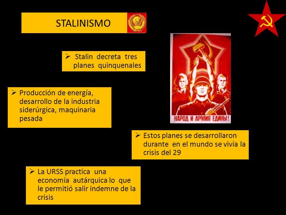 STALINISMO Stalin decreta tres planes quinquenales