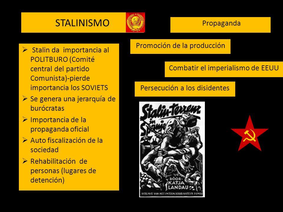 STALINISMO Propaganda Promoción de la producción