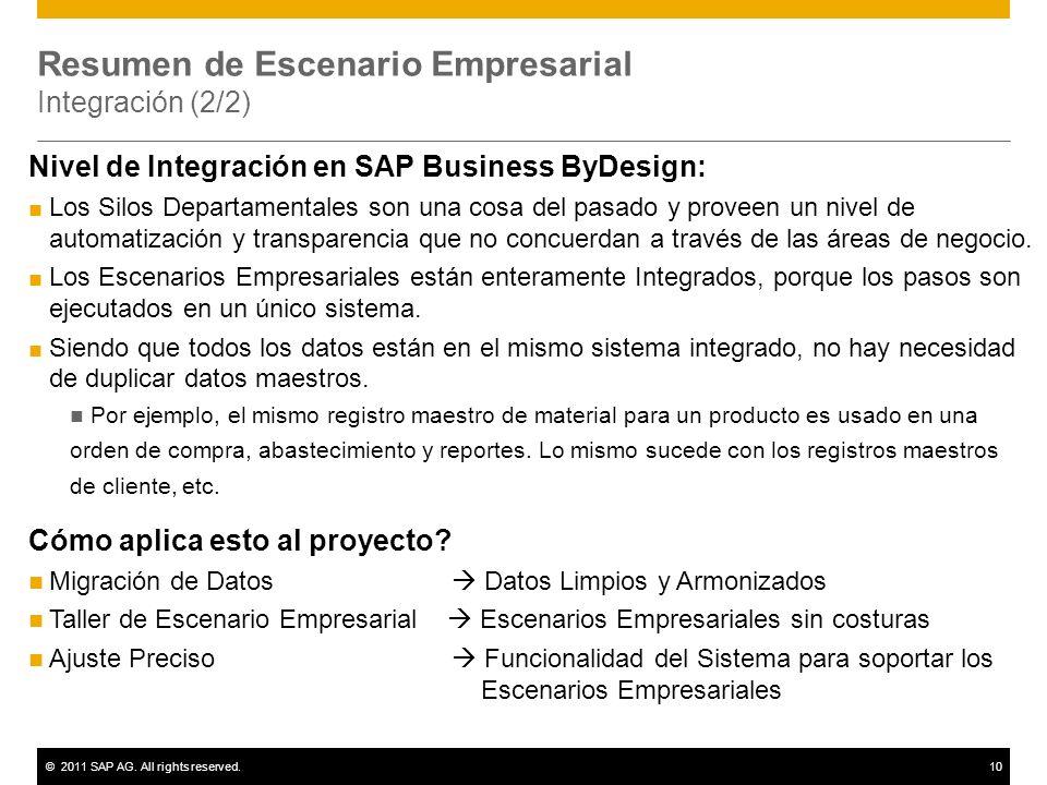 Resumen de Escenario Empresarial Integración (2/2)