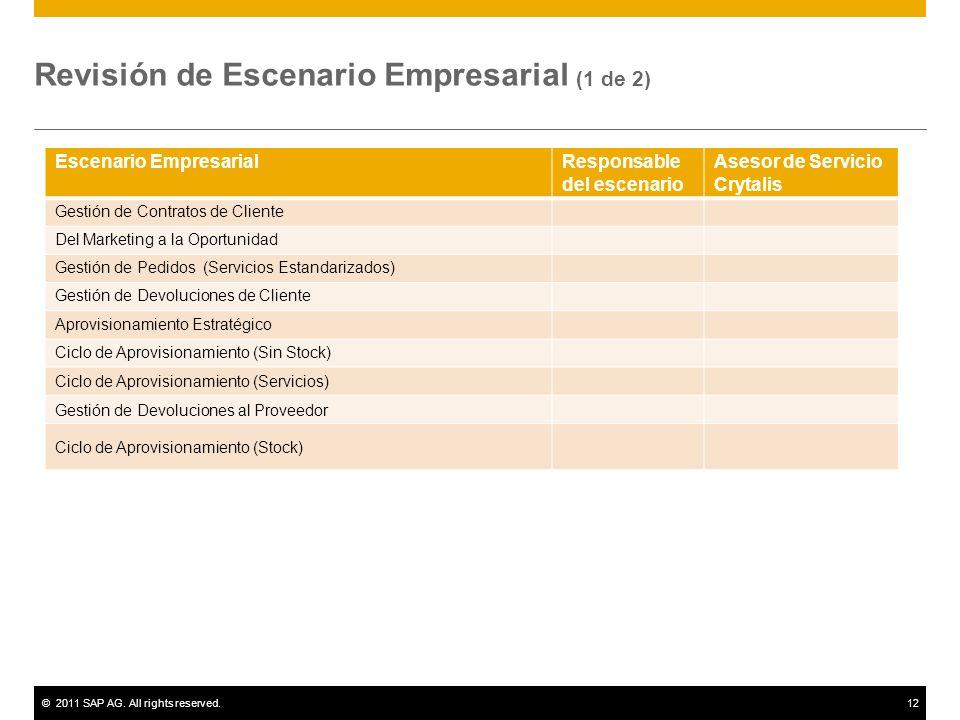 Revisión de Escenario Empresarial (1 de 2)