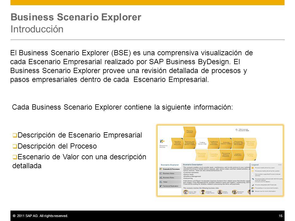 Business Scenario Explorer Introducción