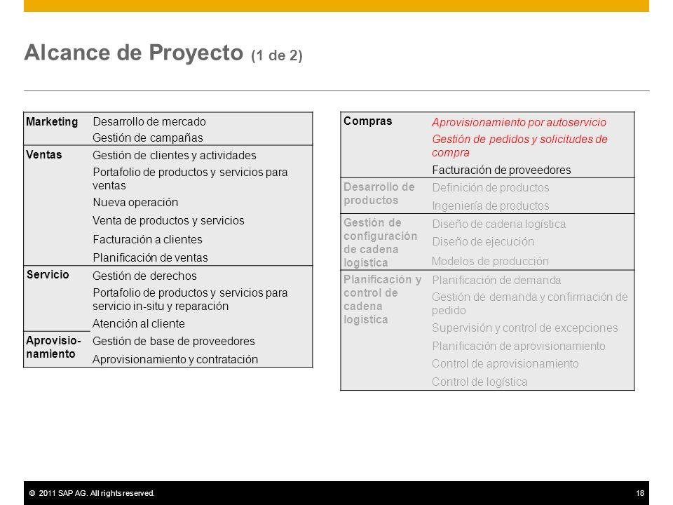Alcance de Proyecto (1 de 2)