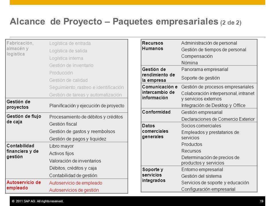 Alcance de Proyecto – Paquetes empresariales (2 de 2)