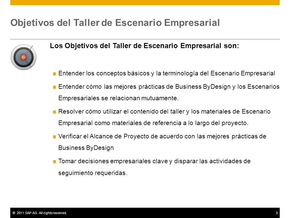 Objetivos del Taller de Escenario Empresarial