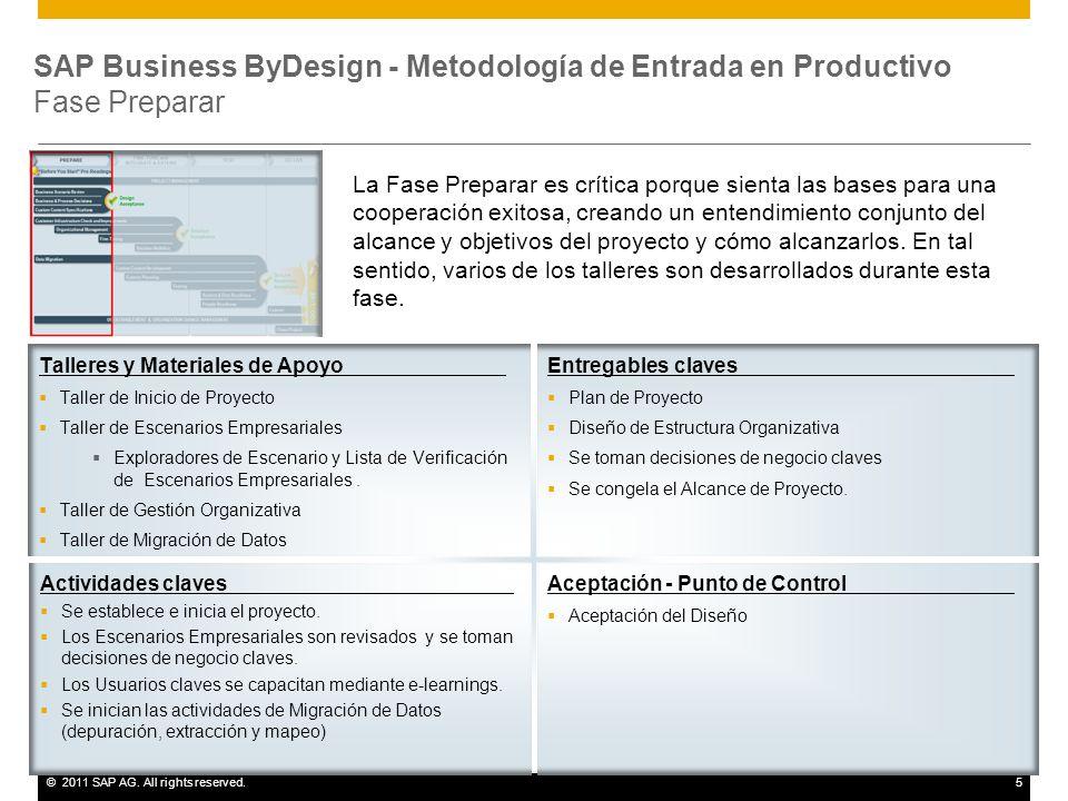 SAP Business ByDesign - Metodología de Entrada en Productivo Fase Preparar