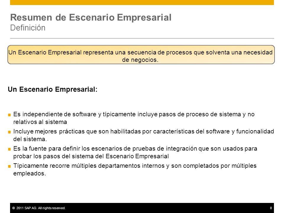 Resumen de Escenario Empresarial Definición