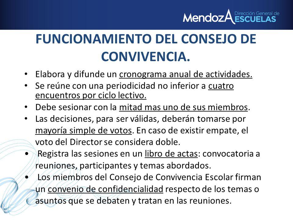 FUNCIONAMIENTO DEL CONSEJO DE CONVIVENCIA.