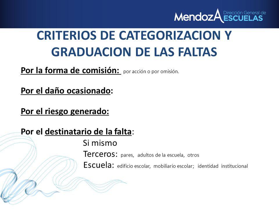 CRITERIOS DE CATEGORIZACION Y GRADUACION DE LAS FALTAS