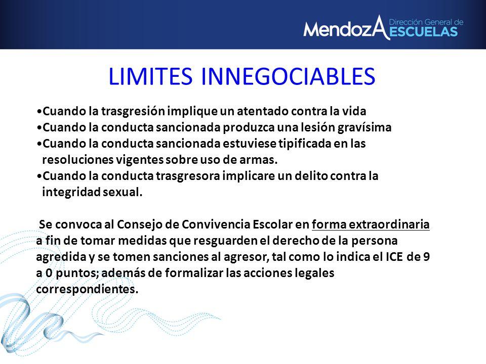 LIMITES INNEGOCIABLES