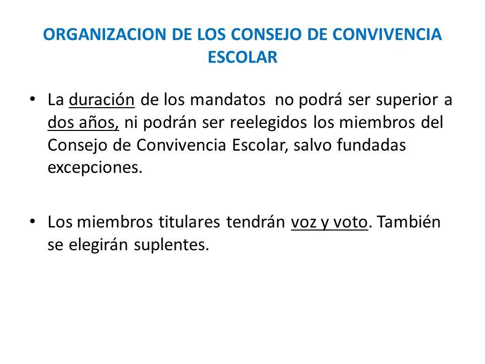 ORGANIZACION DE LOS CONSEJO DE CONVIVENCIA ESCOLAR