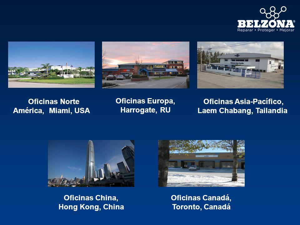 Oficinas Norte América, Miami, USA Oficinas Europa, Harrogate, RU