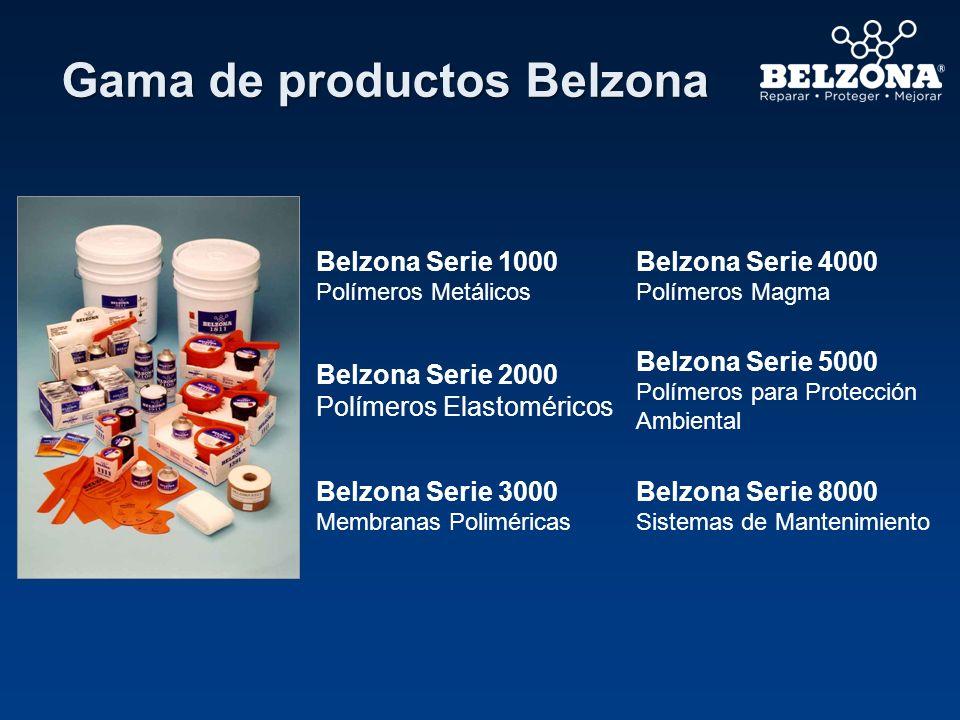 Gama de productos Belzona