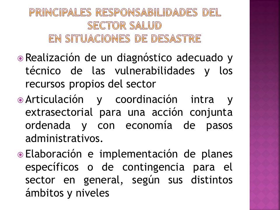 PRINCIPALES RESPONSABILIDADES DEL SECTOR SALUD EN SITUACIONES DE DESASTRE