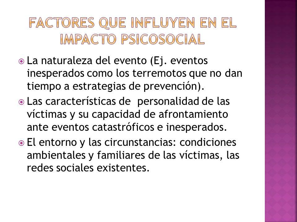 Factores que influyen en el impacto psicosocial