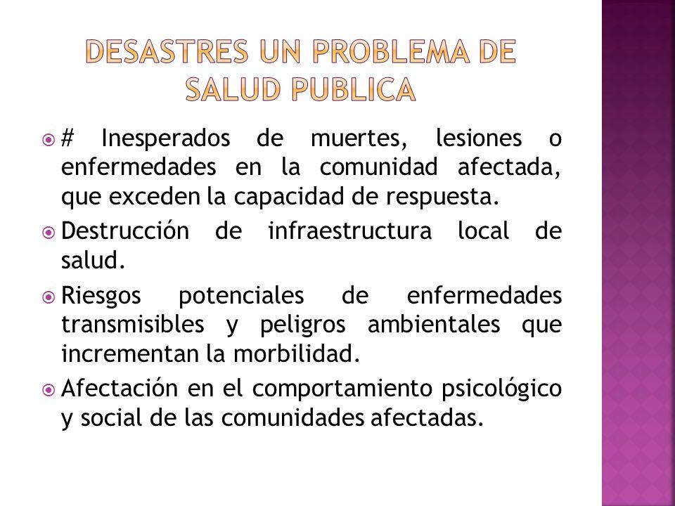 DESASTRES UN PROBLEMA DE SALUD PUBLICA