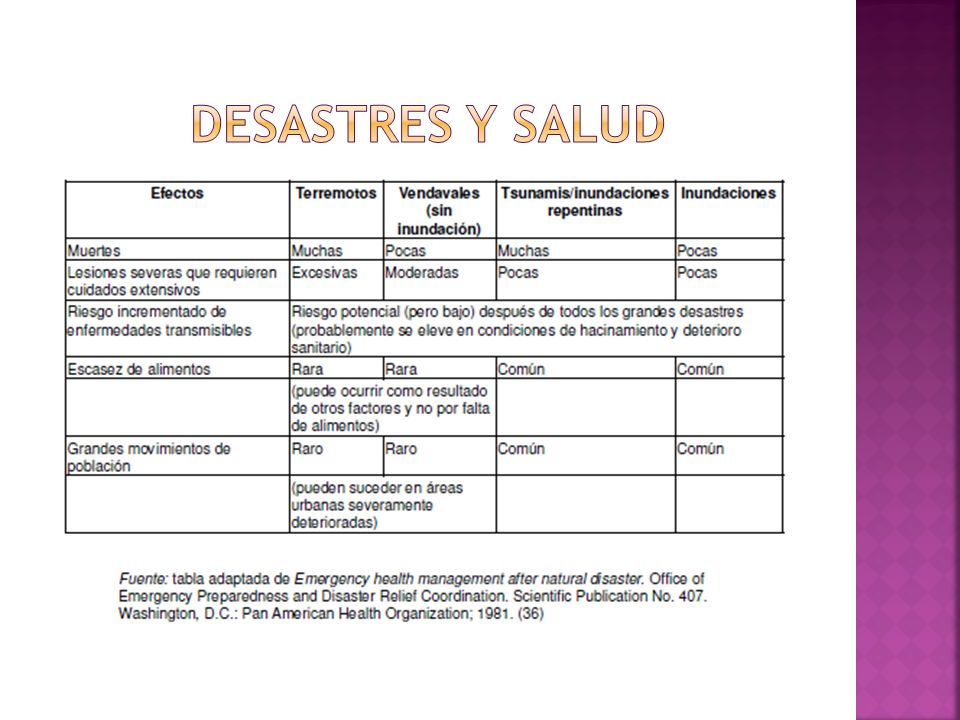 DESASTRES Y SALUD