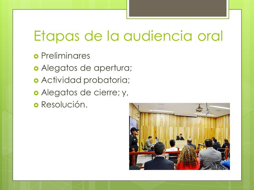 Etapas de la audiencia oral
