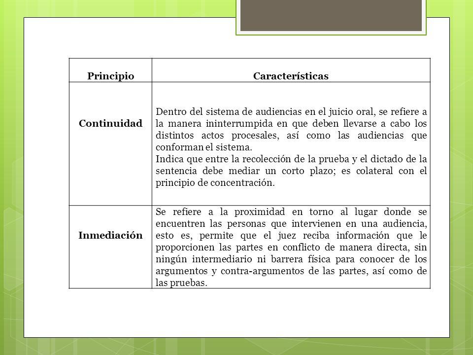 Principio Características. Continuidad.