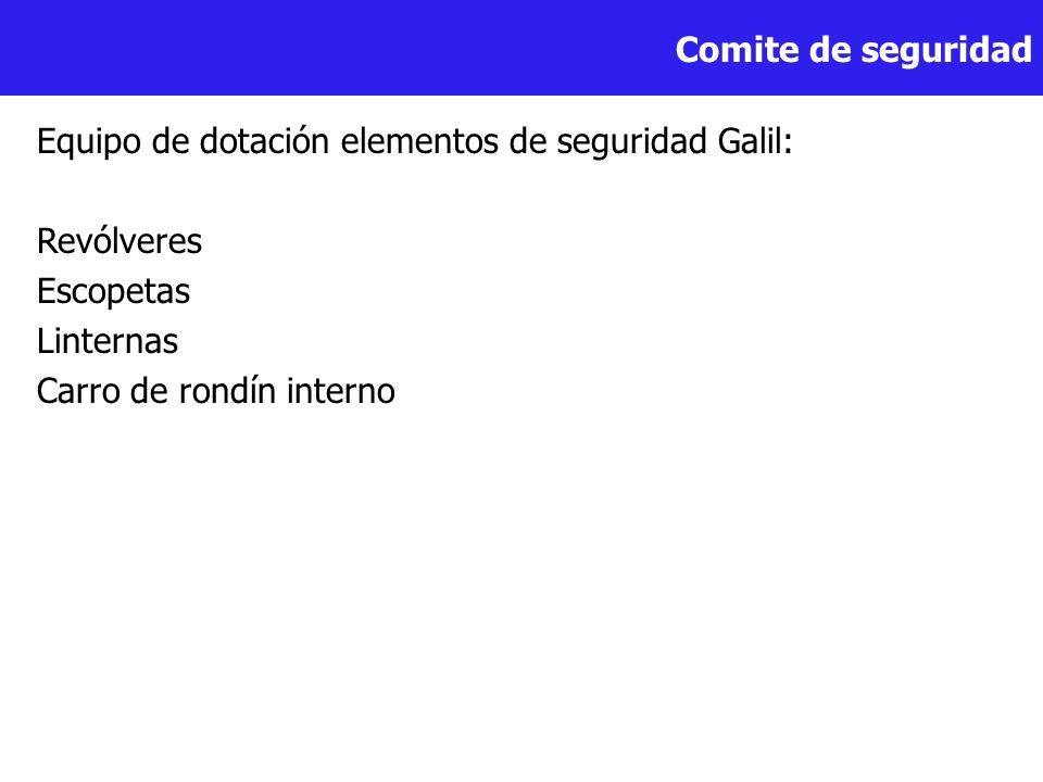Comite de seguridadEquipo de dotación elementos de seguridad Galil: Revólveres Escopetas Linternas Carro de rondín interno