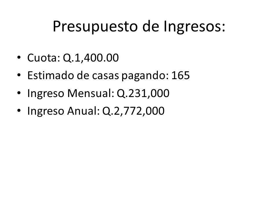 Presupuesto de Ingresos: