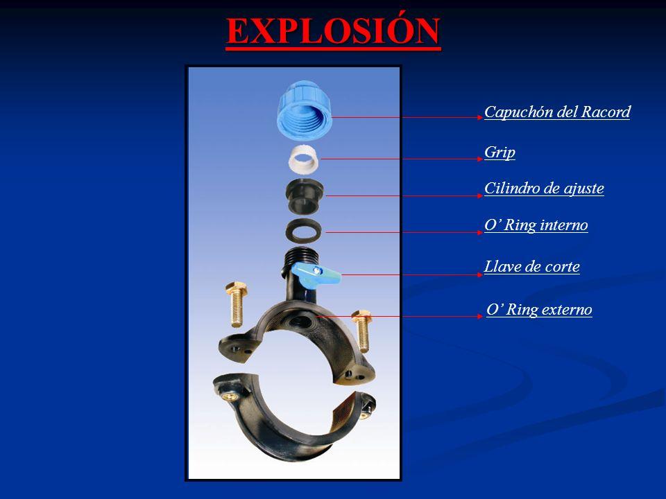 EXPLOSIÓN Capuchón del Racord Grip Cilindro de ajuste O' Ring interno