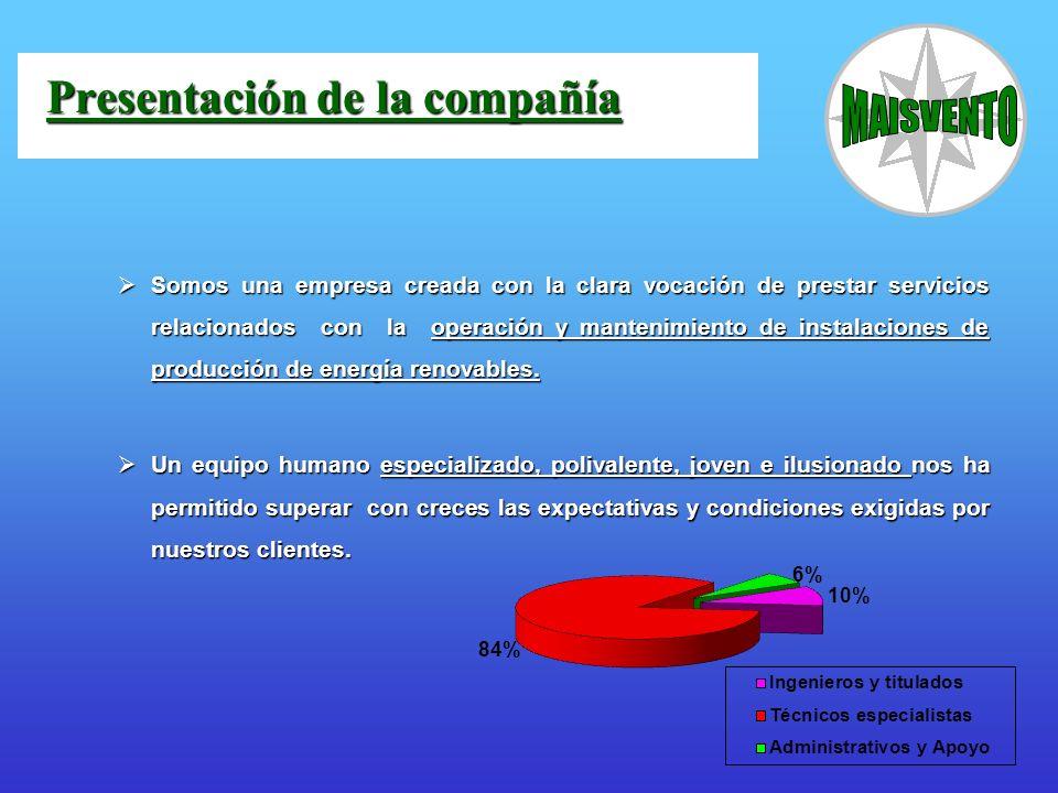 Presentación de la compañía