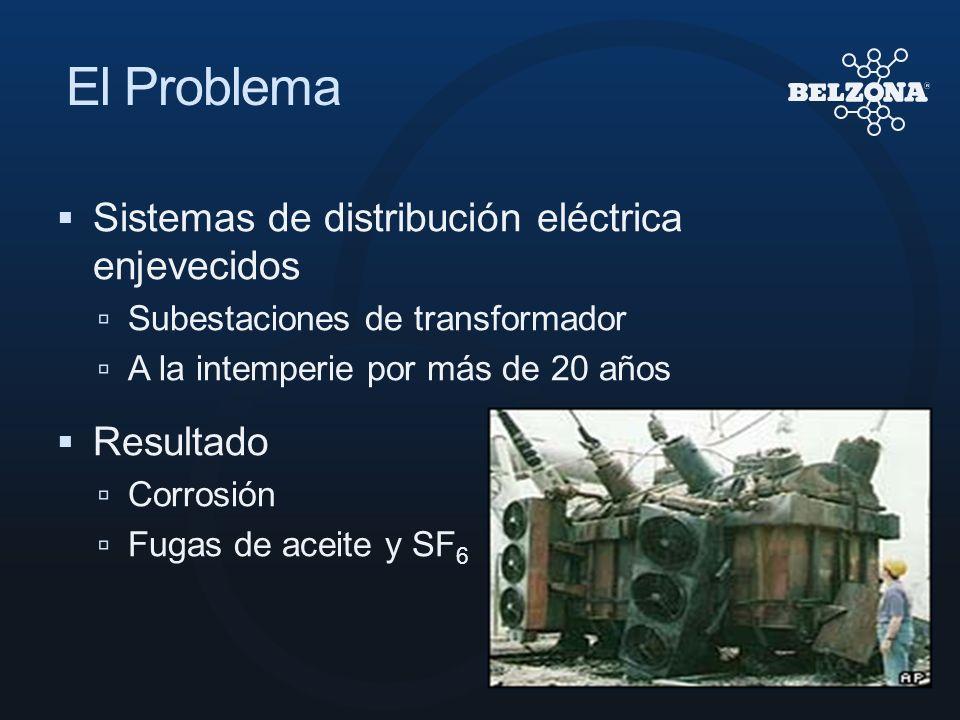 El Problema Sistemas de distribución eléctrica enjevecidos Resultado