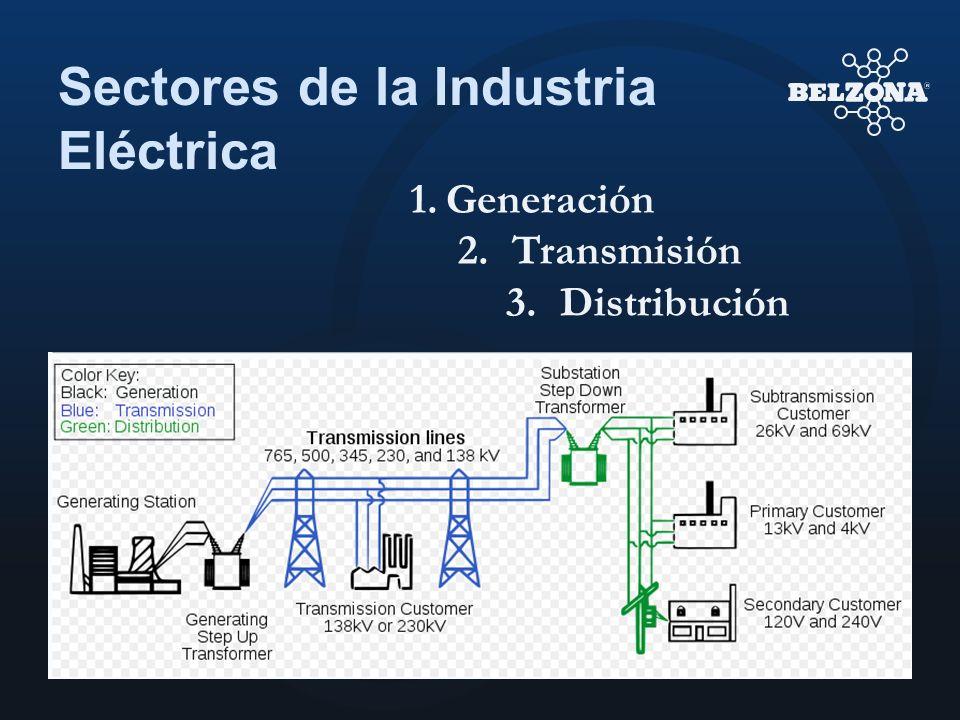 Sectores de la Industria Eléctrica