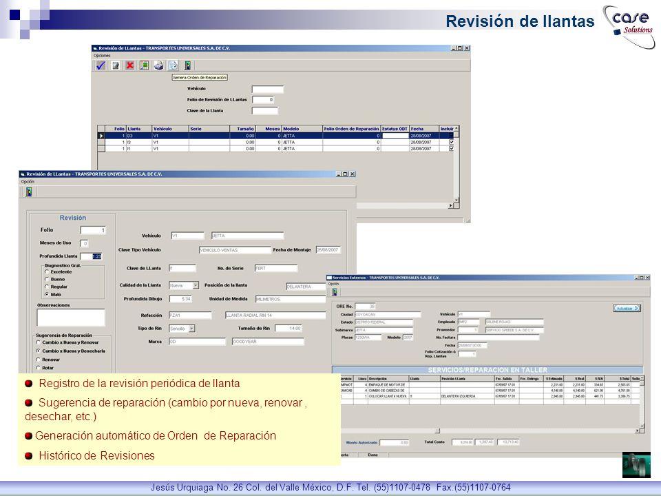 Revisión de llantas Registro de la revisión periódica de llanta
