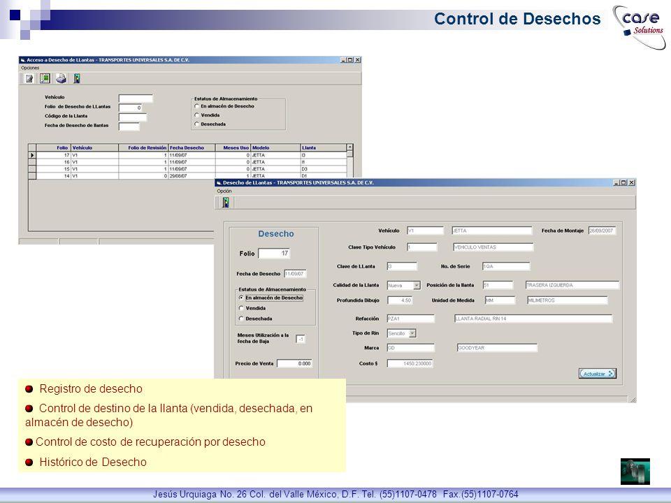 Control de Desechos Registro de desecho
