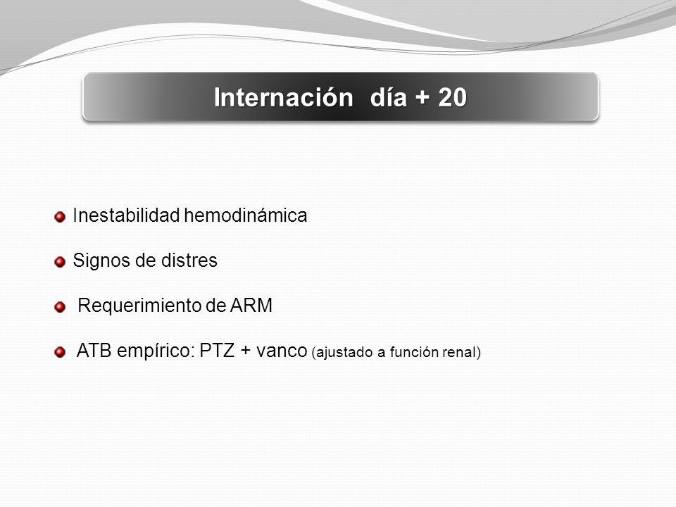 Internación día + 20 Inestabilidad hemodinámica Signos de distres