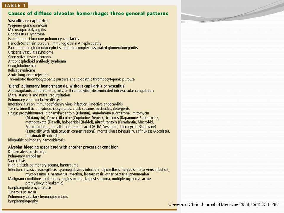Cleveland Clinic Journal of Medicine 2008;75(4) 258 -280