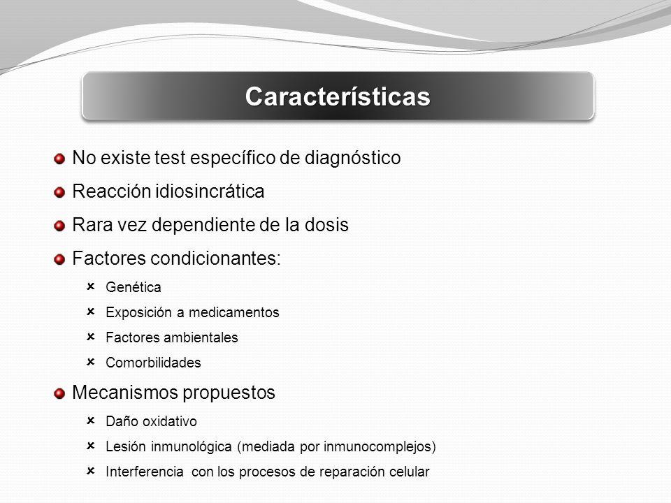 Características No existe test específico de diagnóstico