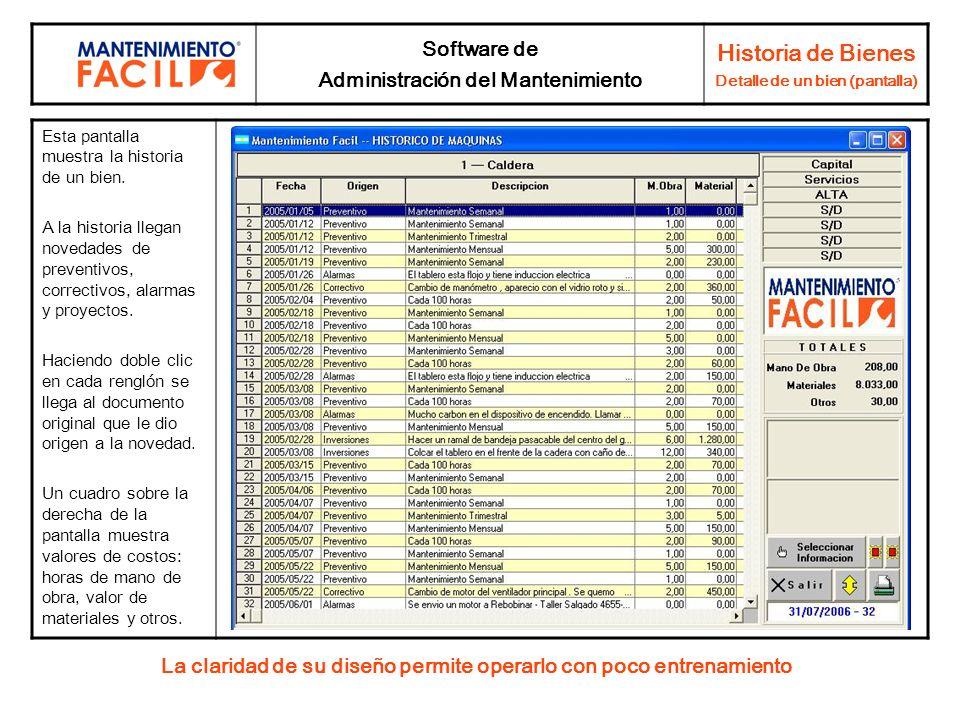 Historia de Bienes Software de Administración del Mantenimiento