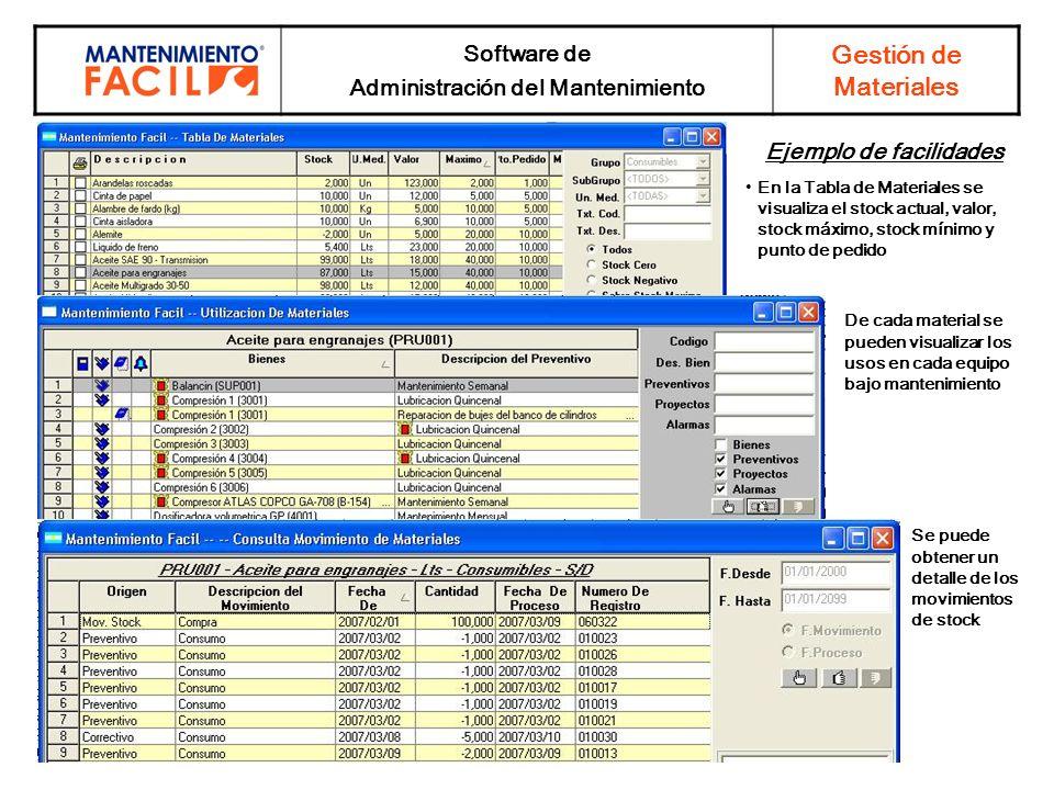 Administración del Mantenimiento Ejemplo de facilidades
