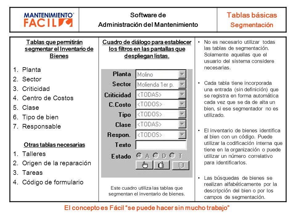 Tablas básicas Software de Segmentación