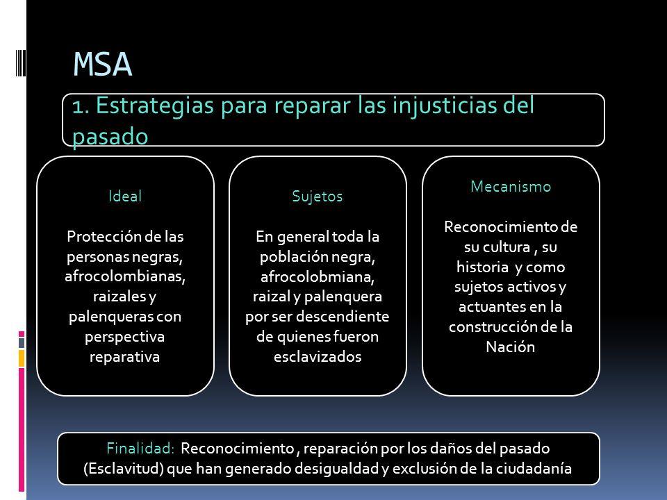 MSA 1. Estrategias para reparar las injusticias del pasado Ideal