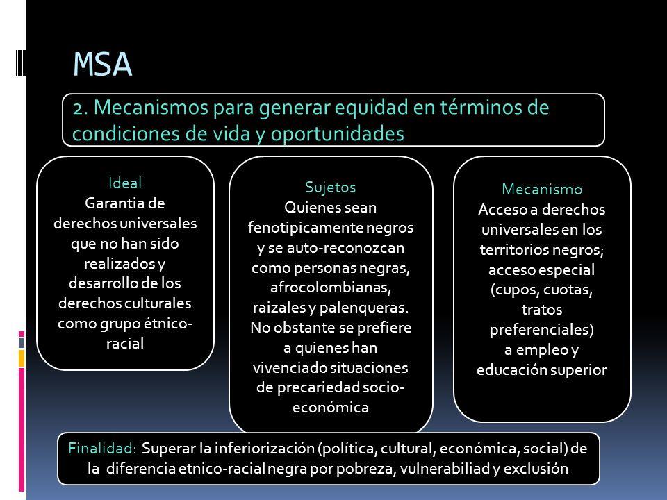 MSA 2. Mecanismos para generar equidad en términos de condiciones de vida y oportunidades. Ideal.