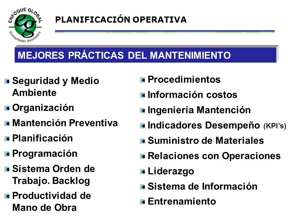 MEJORES PRÁCTICAS DEL MANTENIMIENTO