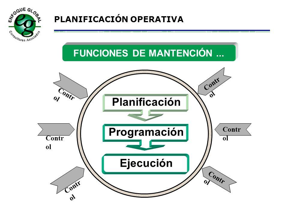 FUNCIONES DE MANTENCIÓN ...