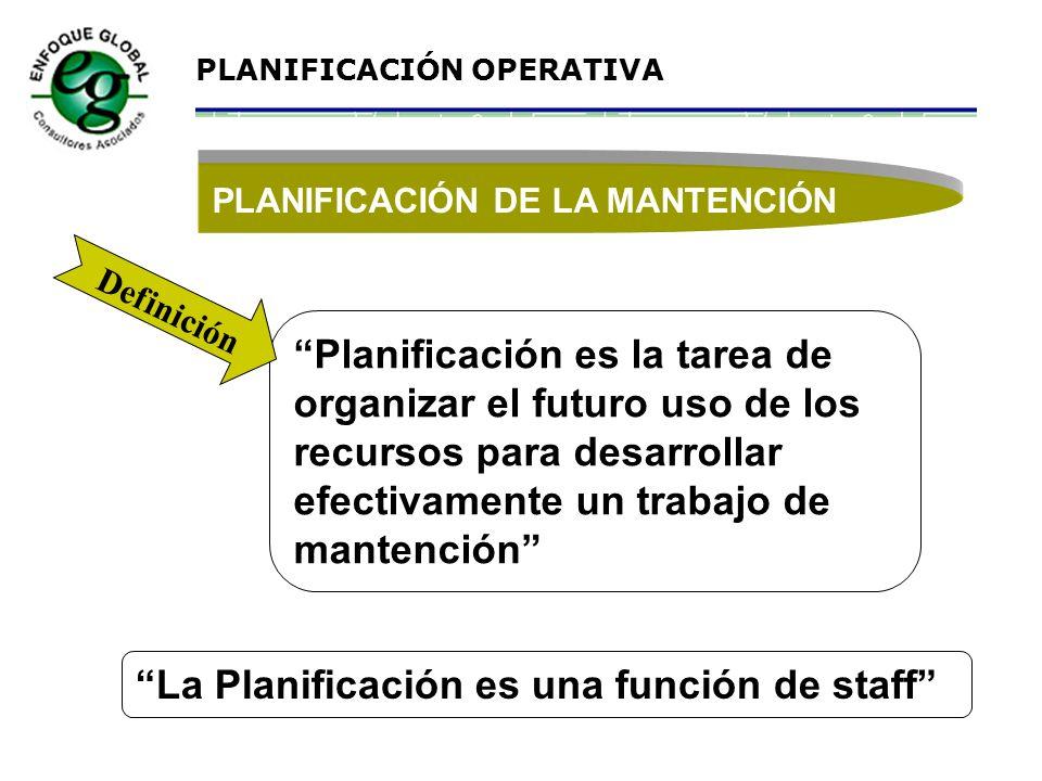 PLANIFICACIÓN DE LA MANTENCIÓN