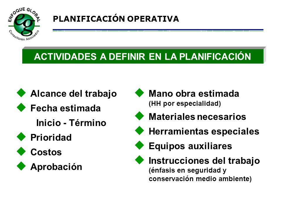 ACTIVIDADES A DEFINIR EN LA PLANIFICACIÓN