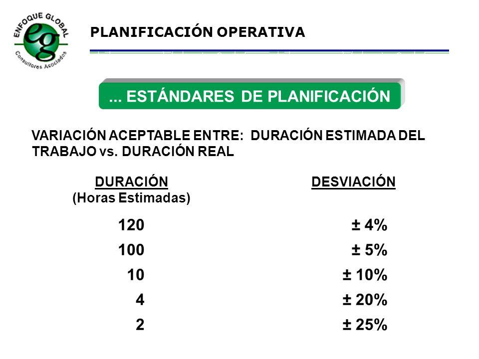 ... ESTÁNDARES DE PLANIFICACIÓN