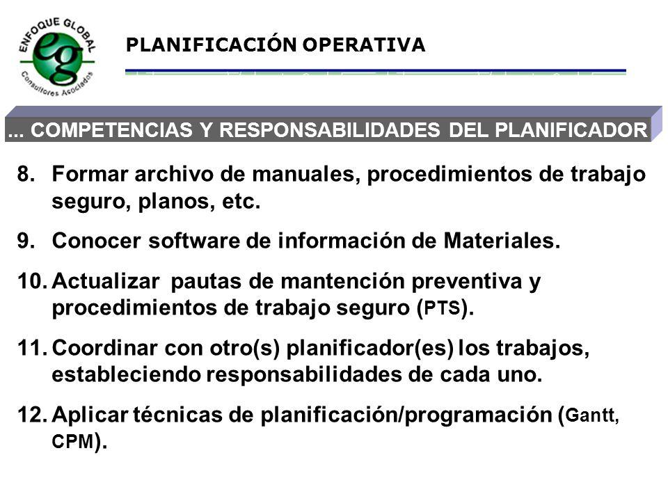 ... COMPETENCIAS Y RESPONSABILIDADES DEL PLANIFICADOR