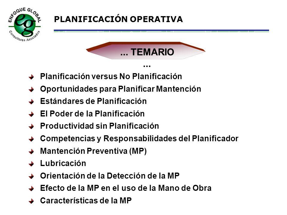 ... TEMARIO ... Planificación versus No Planificación